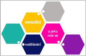 Manažeři a jejich role ve vzdělávání zaměstnanců?
